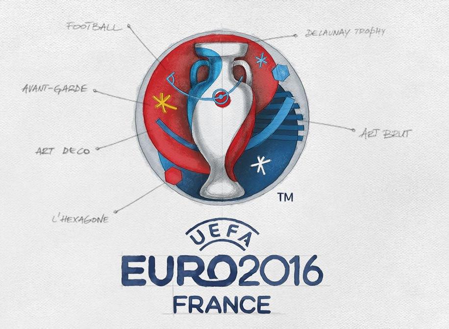 Explicacion del logo | Imagen Brandia Central