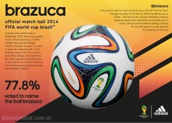 Info del balón Brazuca | Foto Adidas