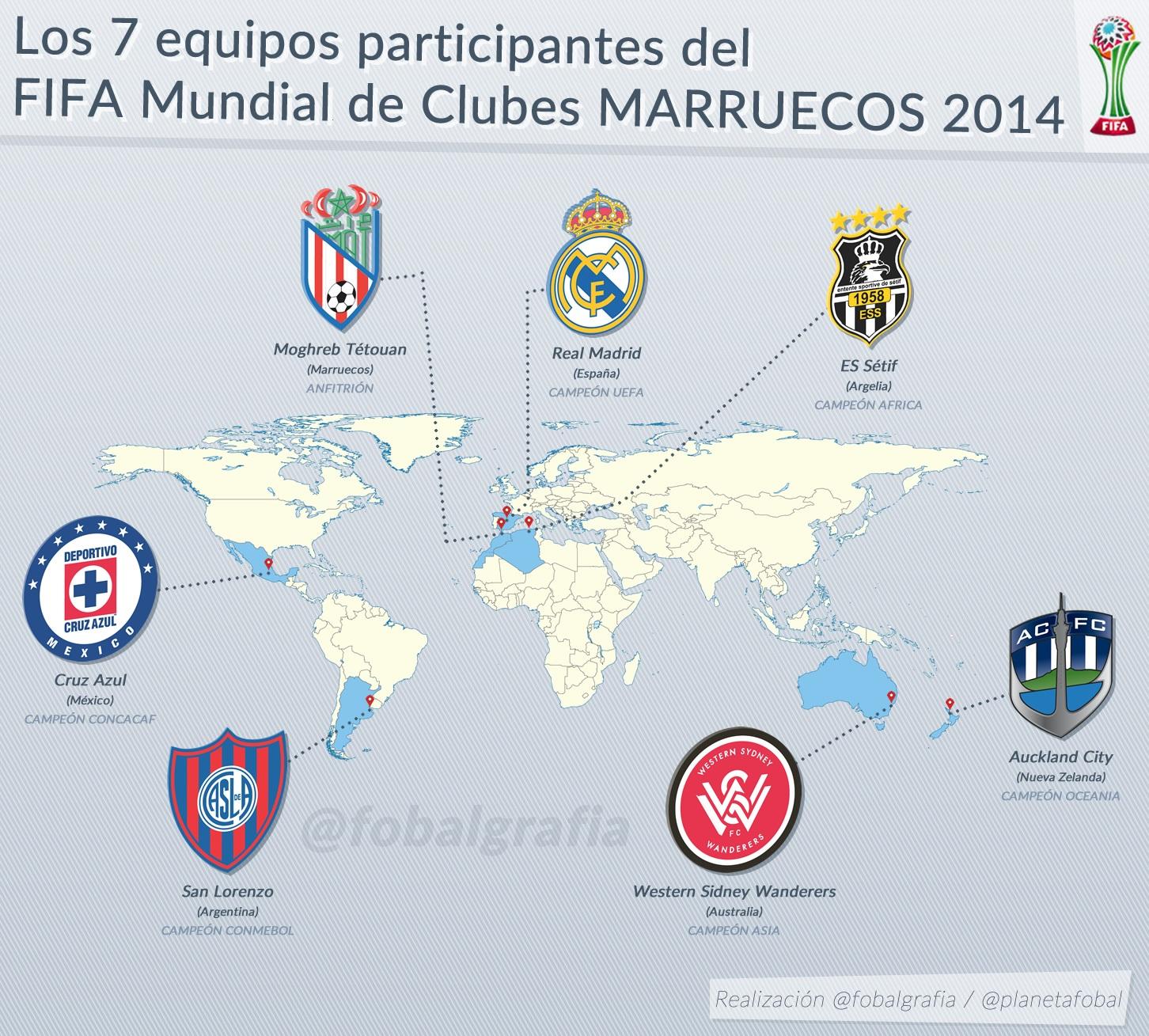 Los siete clubes que jugarán el Mundial de Clubes 2014
