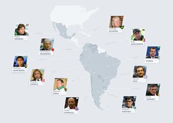 Los DT de la Copa América 2015