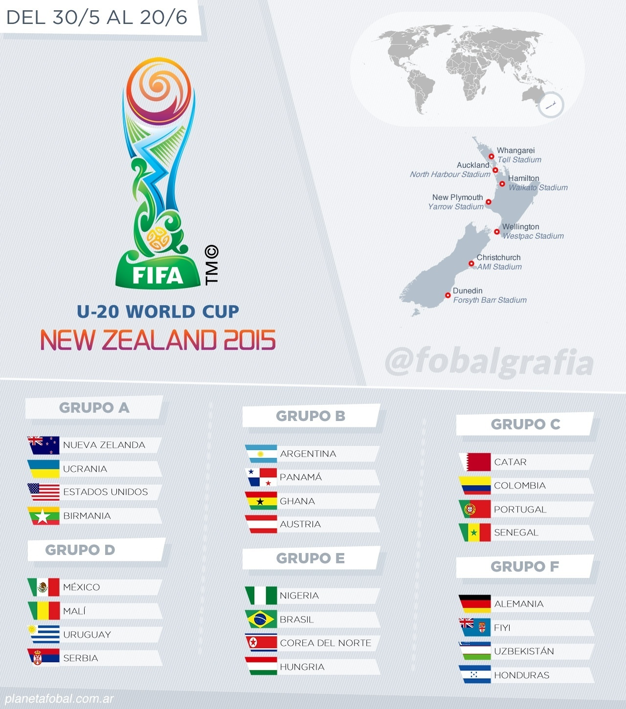 Se viene el Mundial Sub 20