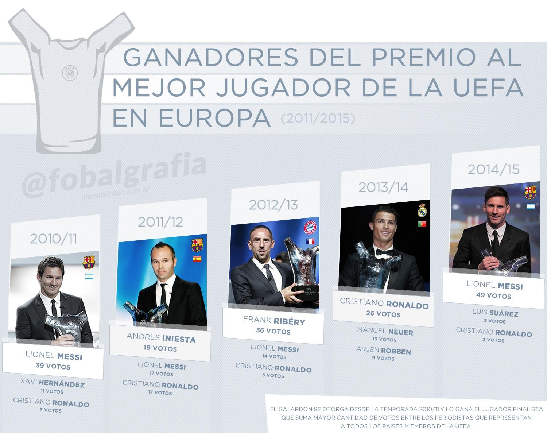 Los ganadores de cada edición