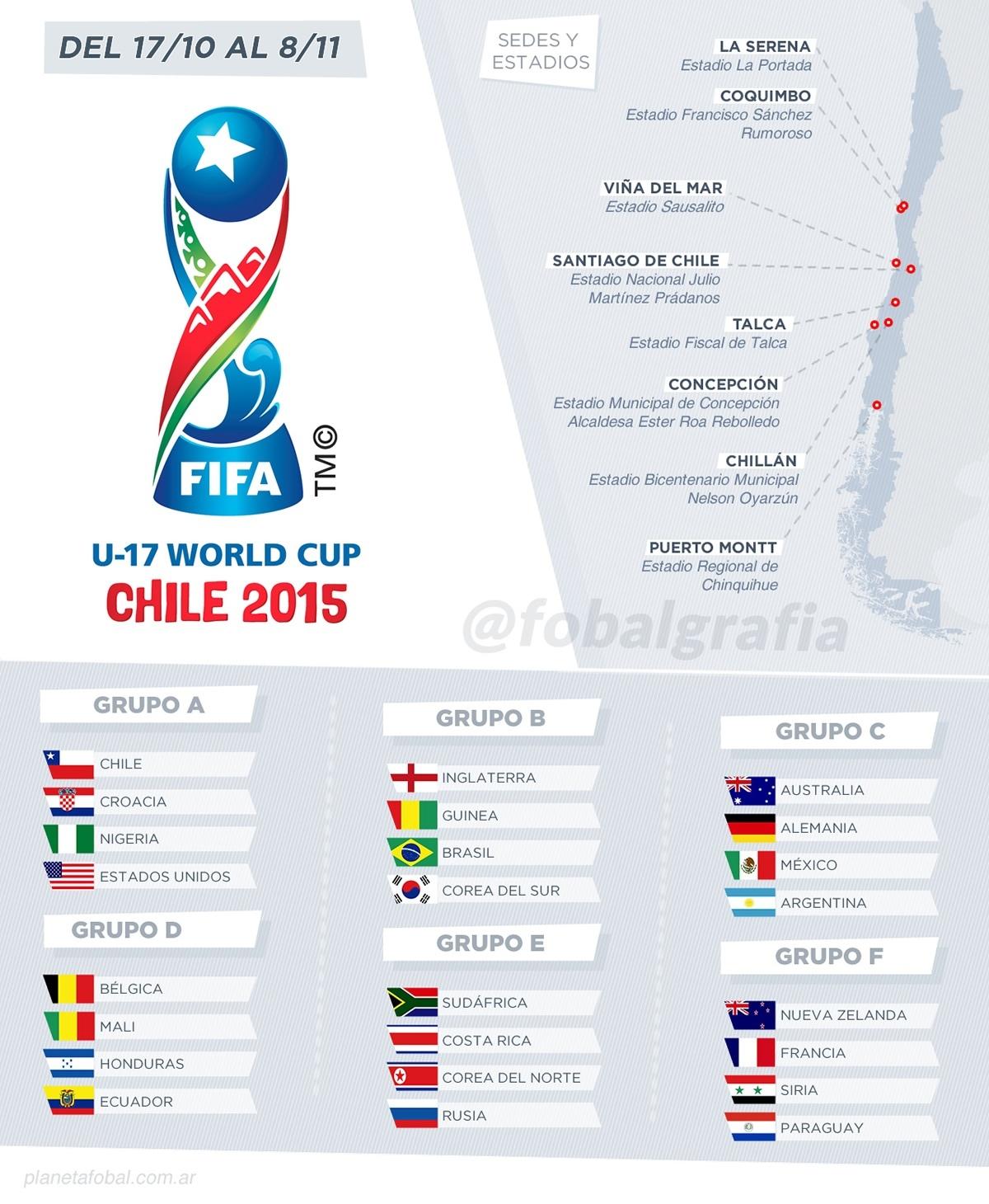 Logo, sedes y los grupos del Mundial Sub 17