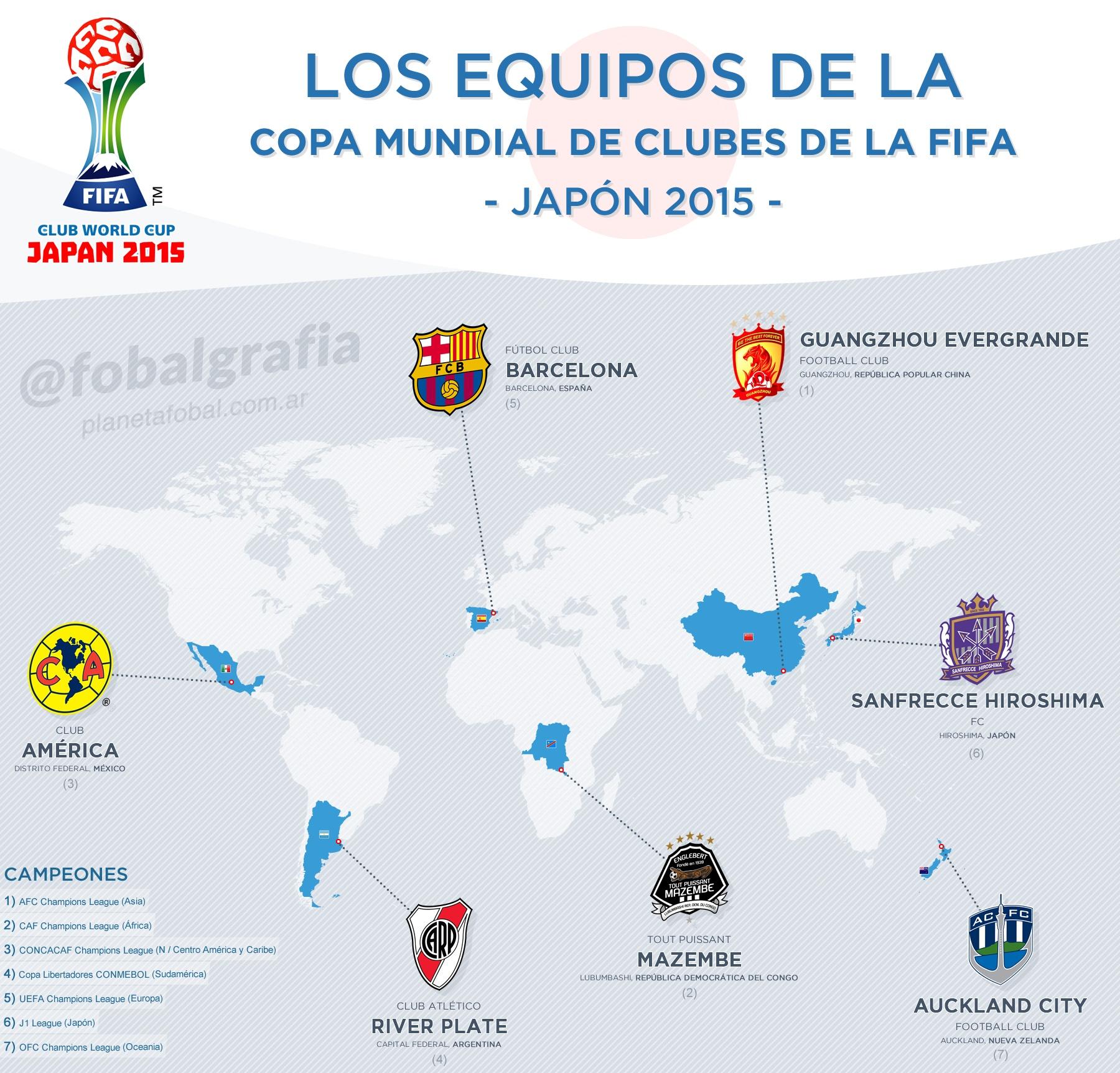 Los participantes del Mundial de Clubes 2015