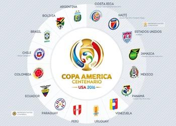 Las 16 selecciones participantes