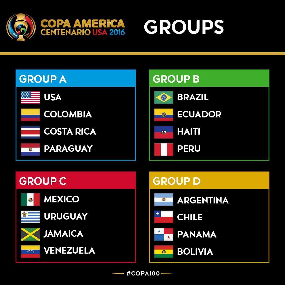 Asi quedaron los grupos | Foto Web Oficial