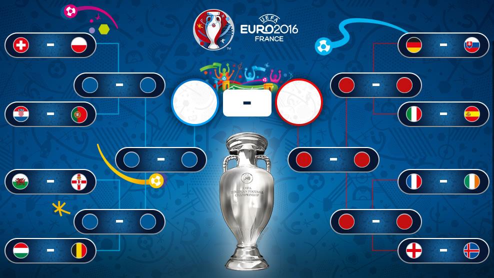 Cuadro final de la Euro 2016   Imagen UEFA