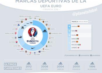 Las marcas deportivas de la EURO 2016