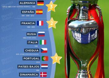 Los campeones de la UEFA Euro