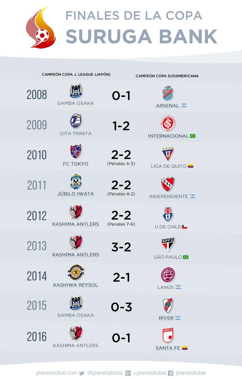 Campeones de la Copa Suruga Bank