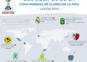 Participantes del FIFA Mundial de Clubes Japón 2016