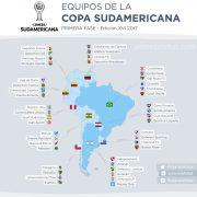 Los equipos de la Copa Sudamericana 2017