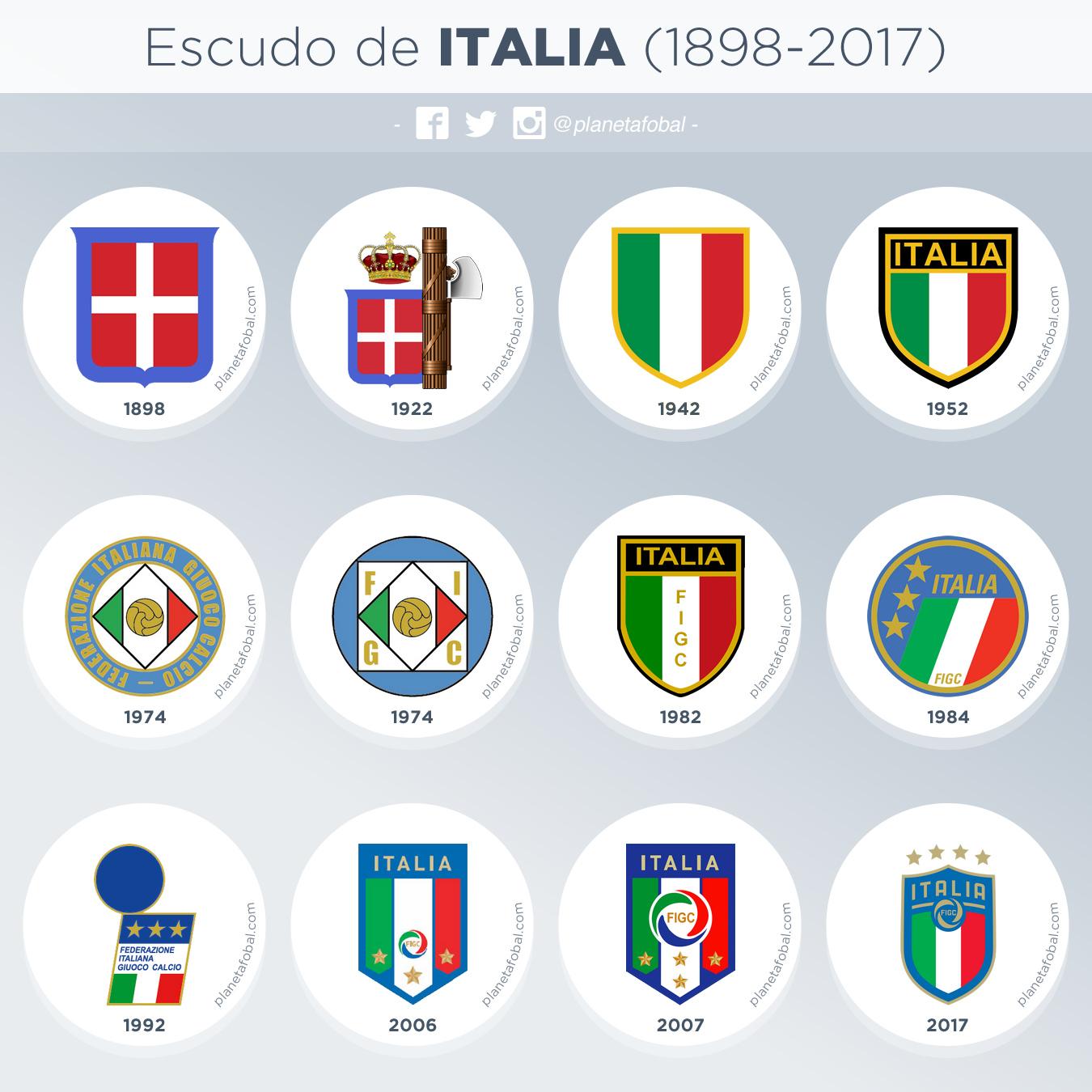 Asi cambió el logo de Italia a lo largo de los años