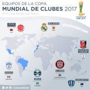 Los participantes del Mundial de Clubes 2017