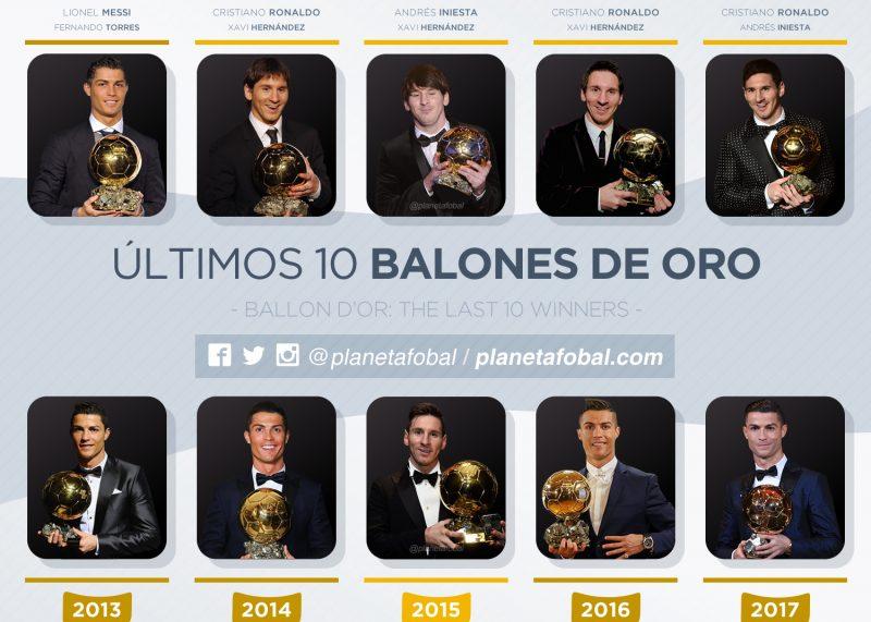 Los últimos diez Balones de Oro
