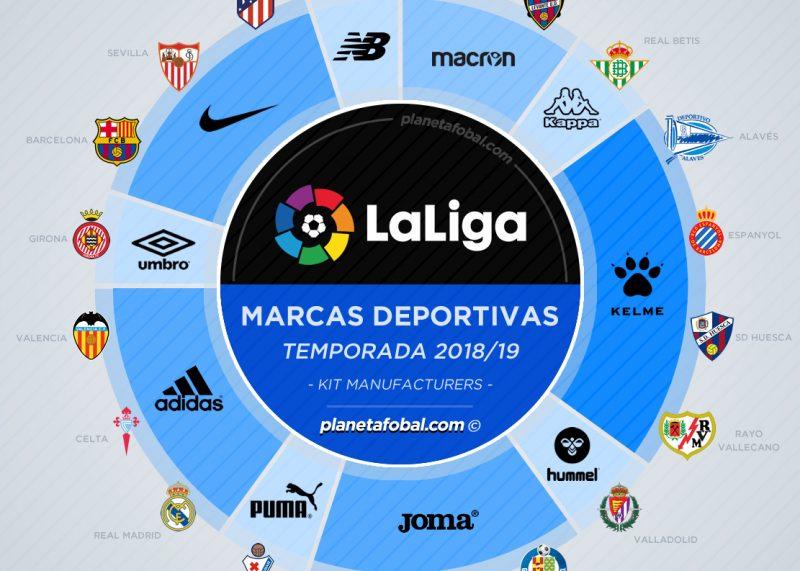 Las marcas deportivas de LaLiga de España 2018/19 | planetafobal ©