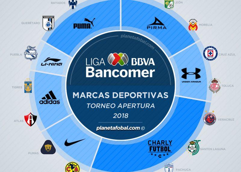 Las marcas deportivas de la Liga MX Torneo Apertura 2018 | © planetafobal