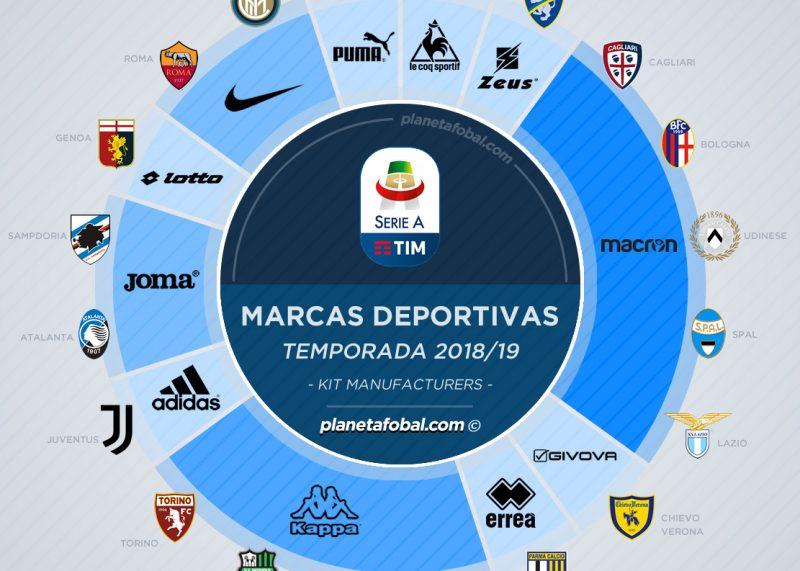Las marcas deportivas de la Serie A de Italia 2018/19 | planetafobal ©
