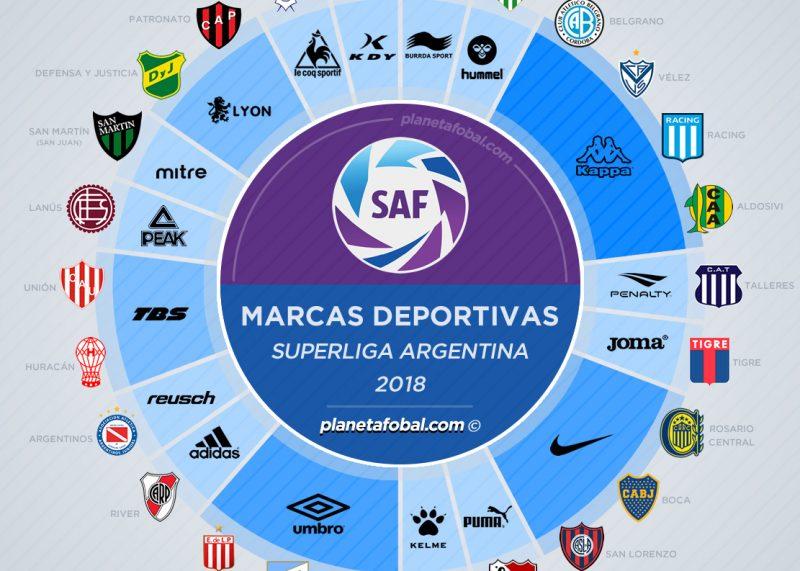 Las marcas deportivas de la Superliga Argentina de Fútbol 2018 | planetafobal ©