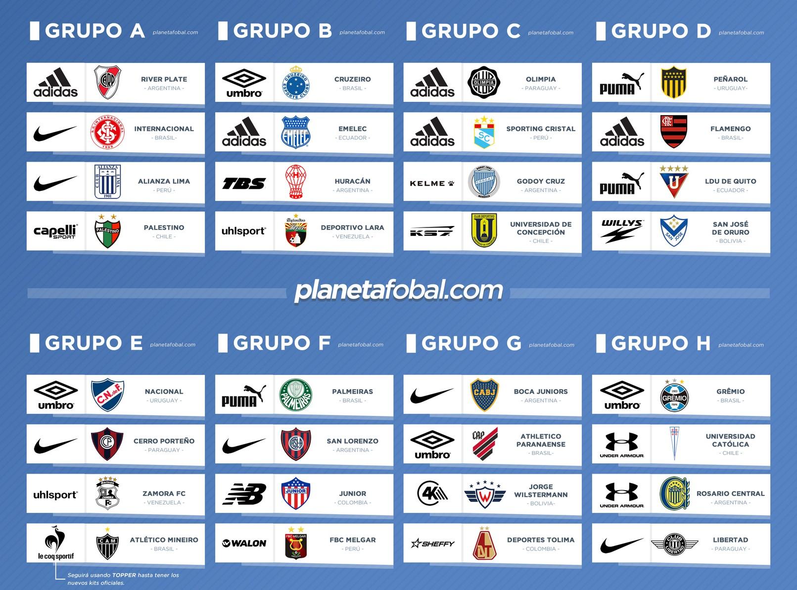 Las marcas deportivas de la Copa CONMEBOL Libertadores 2019   Grupo x Grupo