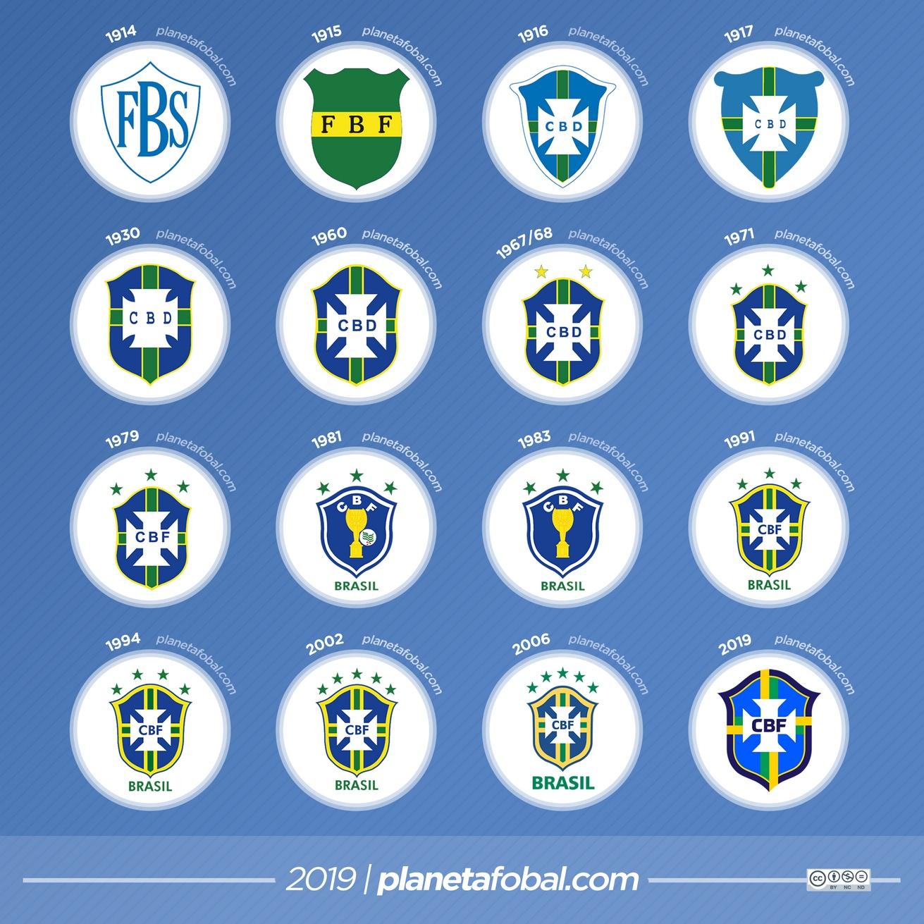 Evolución del logo de la Confederación Brasileña de Fútbol | @planetafobal