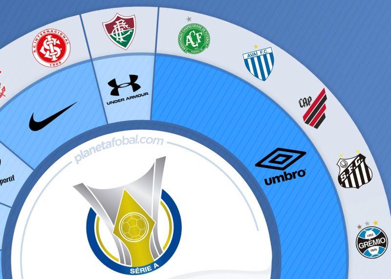Marcas deportivas del Brasileirão 2019 | @planetafobal