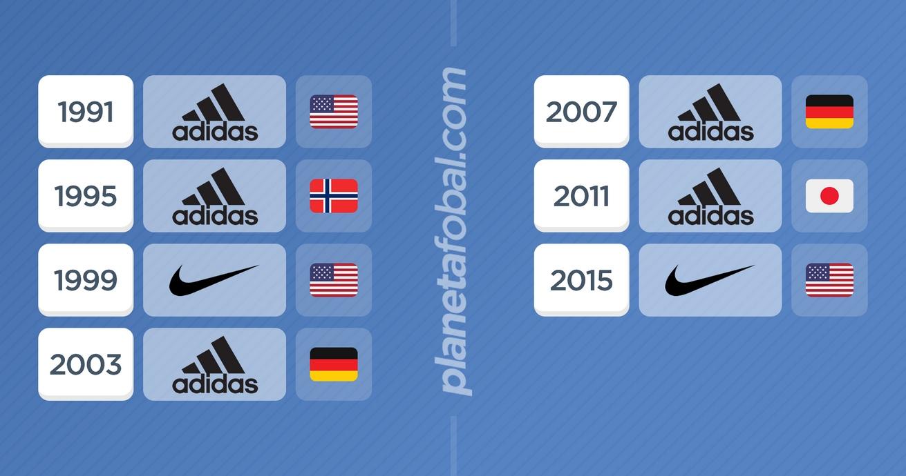 Marcas deportivas campeonas del mundo desde 1991 a 2015 | @planetafobal