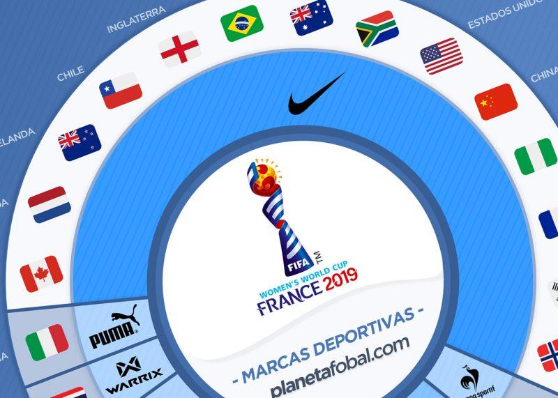 Marcas deportivas de la Copa del Mundo Femenina Francia 2019 | @planetafobal