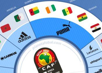 Marcas deportivas de la Copa Africana de Naciones 2019 | @planetafobal