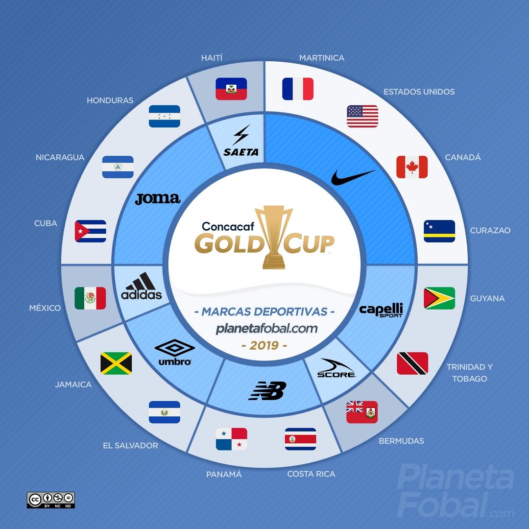 Marcas deportivas de la Copa Oro 2019 | @planetafobal