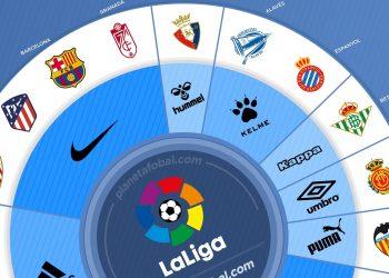 Marcas deportivas de LaLiga 2019/20 | @planetafobal
