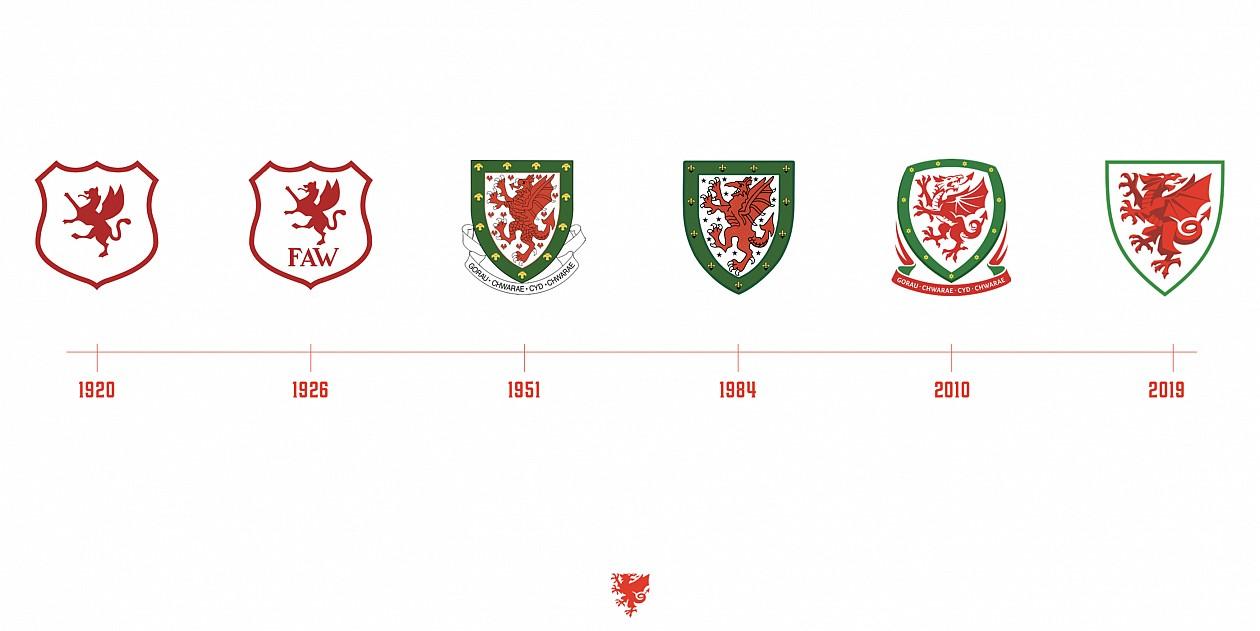 Evolución del escudo de las selecciones de Gales | Imagen FAW