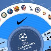 Marcas deportivas de la UEFA Champions League 2019/2020 | @planetafobal