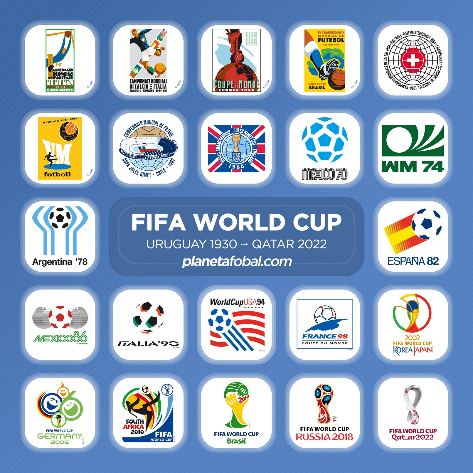 Logos de la Copa Mundial de la FIFA (1930-2022) | @planetafobal