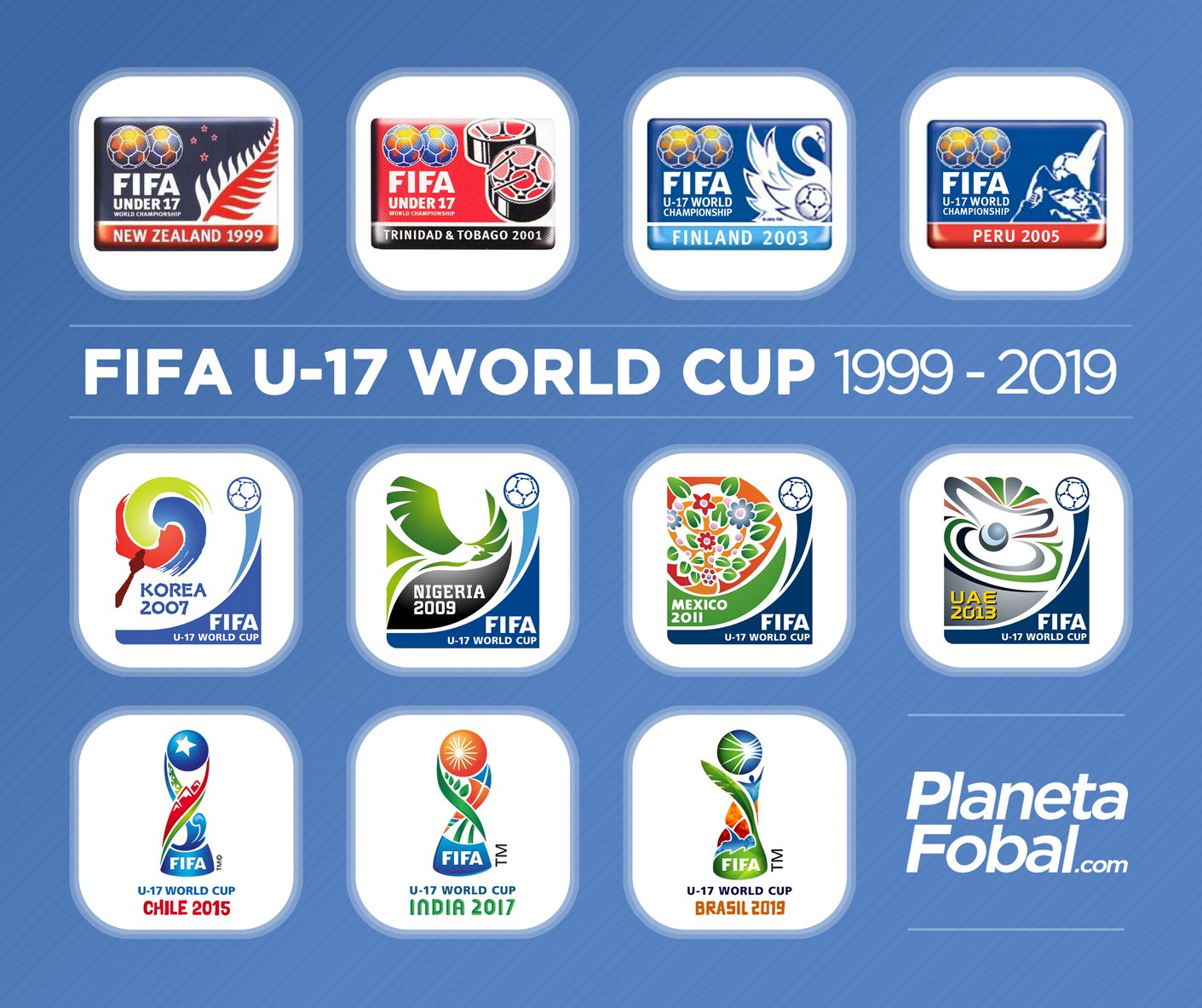 Logos del Mundial Sub 17 (1999-2019)