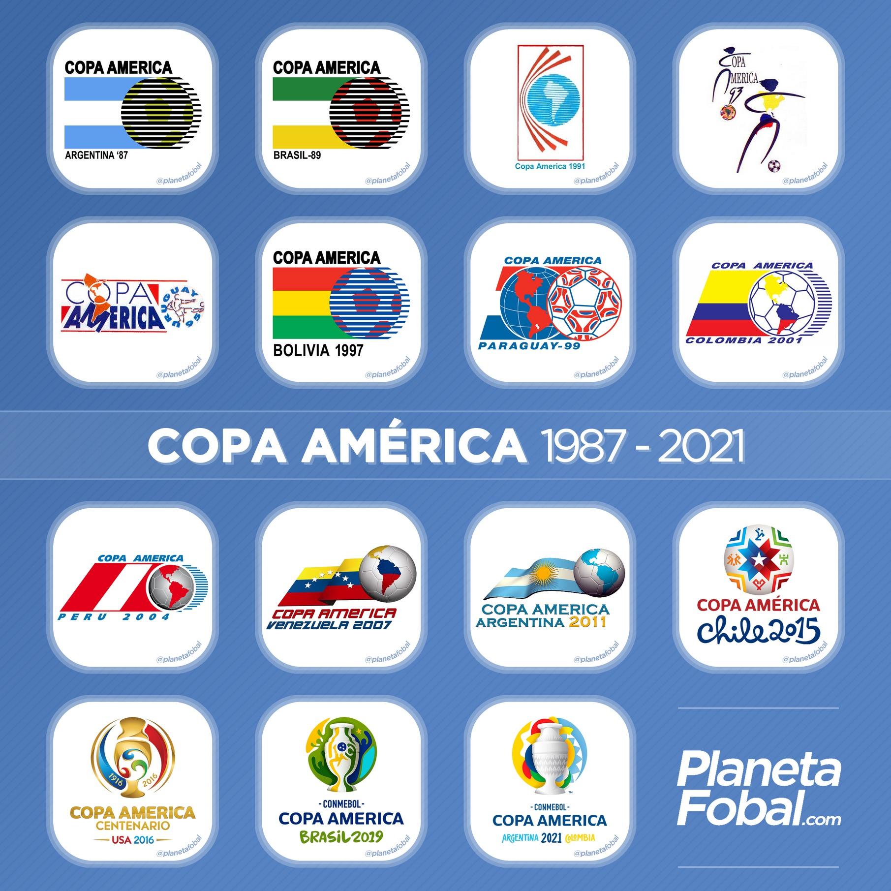 Evolución de los logos de la Copa América (1987-2021)