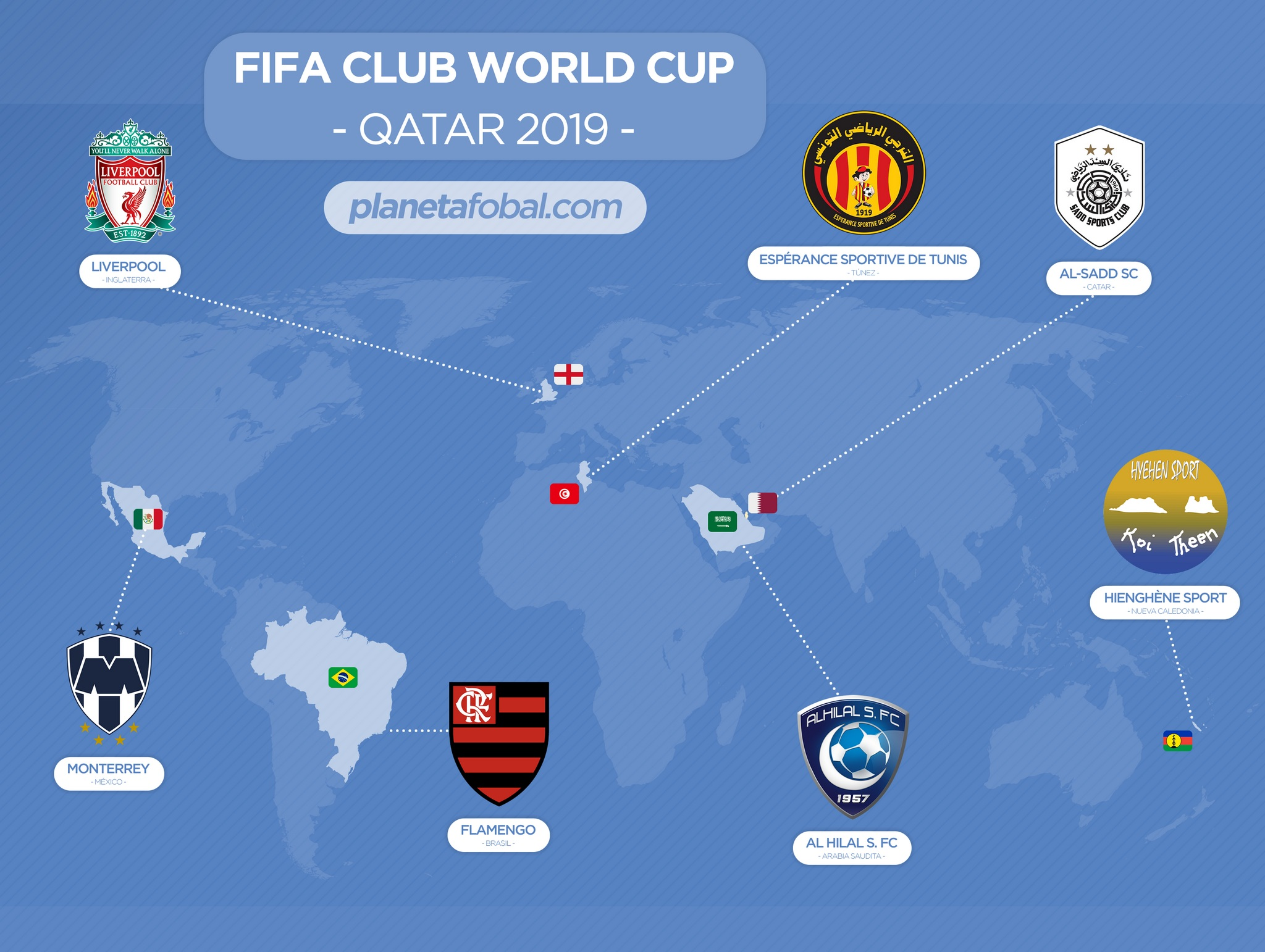 Los siete equipos que disputarán el Mundial de Clubes Catar 2019