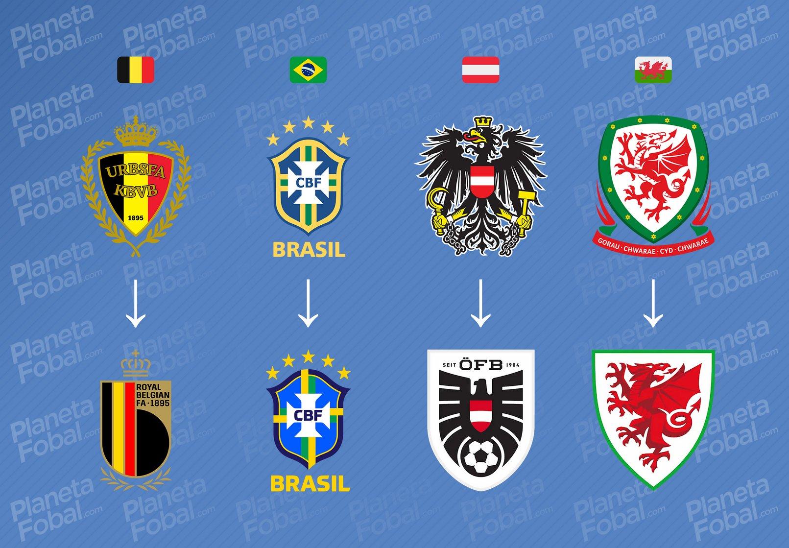 Evolución de Bélgica, Brasil. Austria y Gales