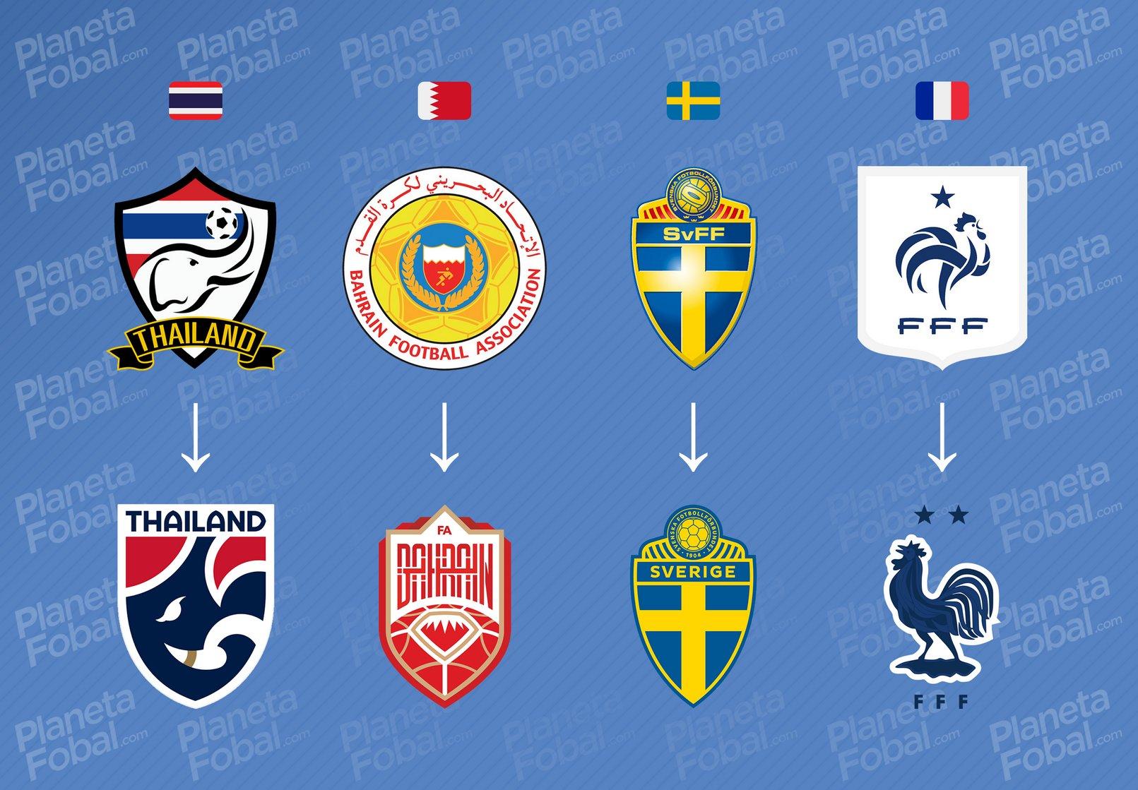 Evolución de Tailandia, Baréin, Suecia y Francia