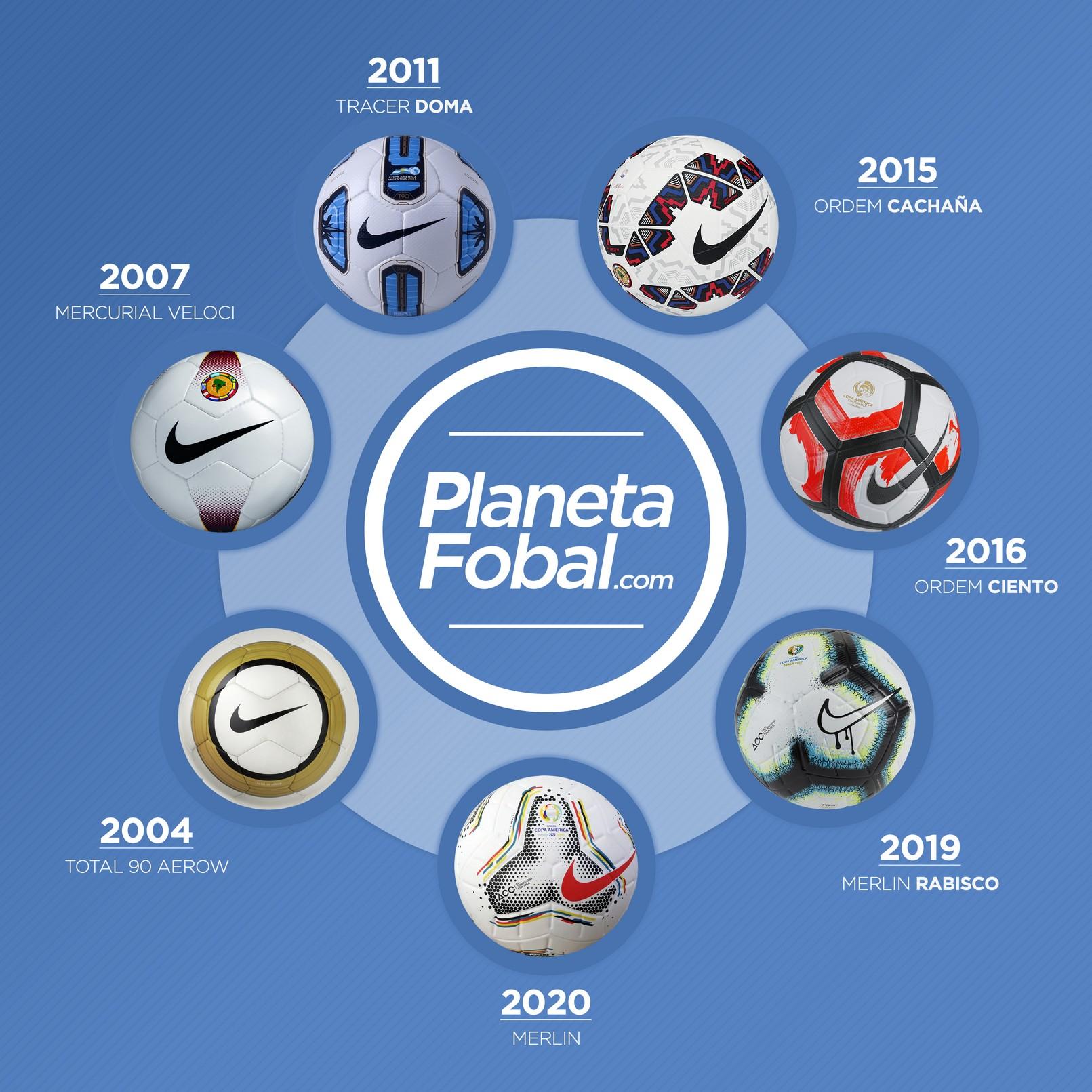 Balones oficiales Nike de la Copa América (2004-2020)