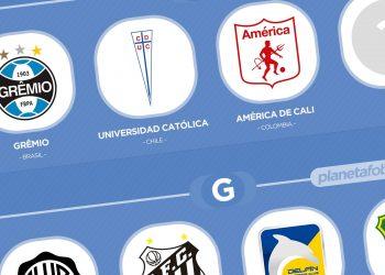 Grupos de la Copa Libertadores 2020