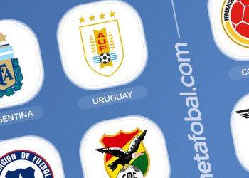 Los dos grupos de la Copa América 2020