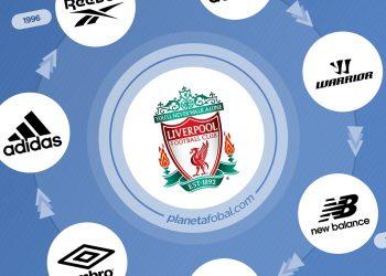 Sponsors técnicos del Liverpool FC