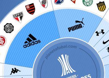 Marcas deportivas de la Copa CONMEBOL Libertadores 2020 (Fase de Grupos) | @planetafobal