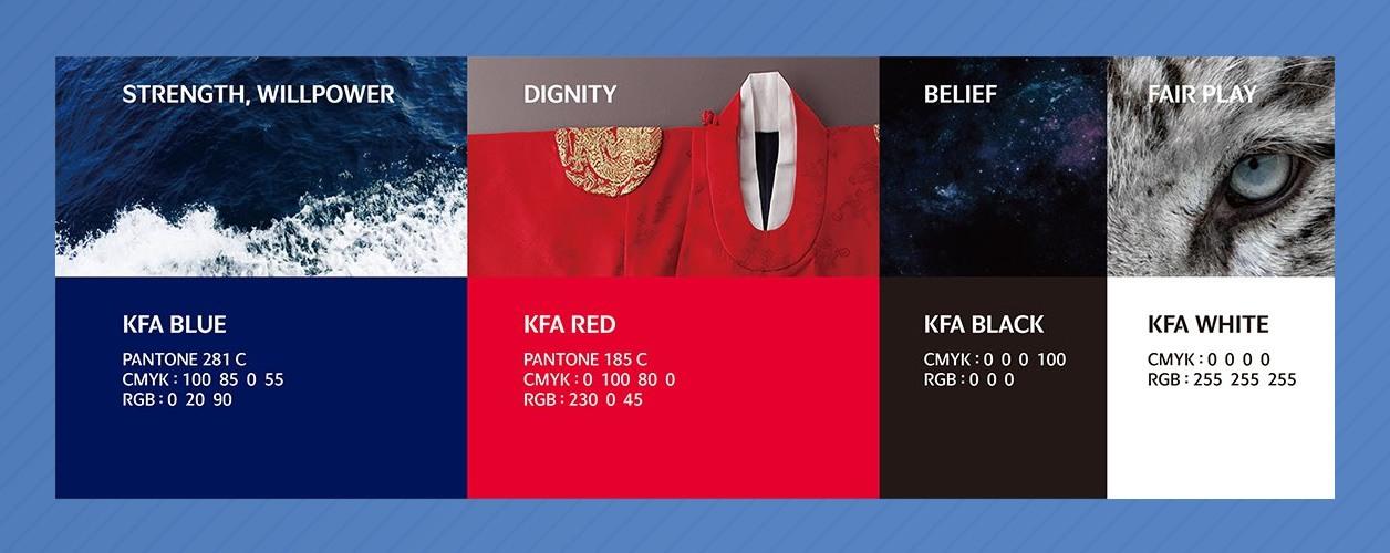La nueva paleta de colores de la KFA | Imagen Web Oficial