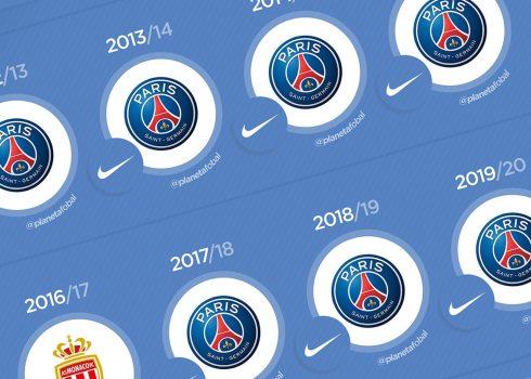 Los últimos 20 campeones de la Ligue 1 de Francia