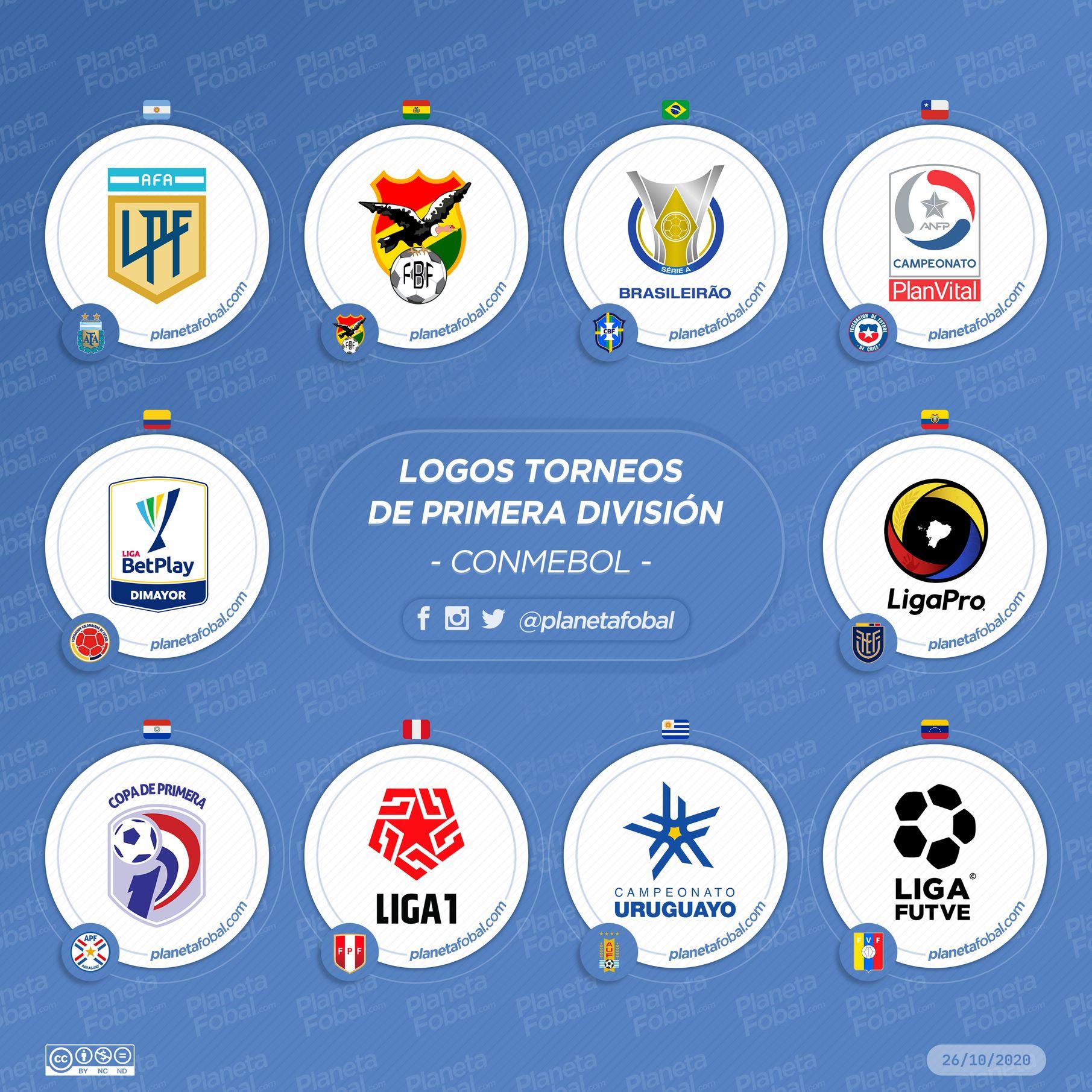 Logos de la ligas de primera división de Sudamérica