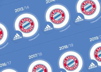 Los últimos 20 campeones de la Bundesliga de Alemania