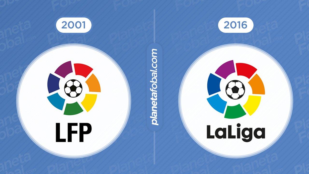Antes y después LaLiga de España