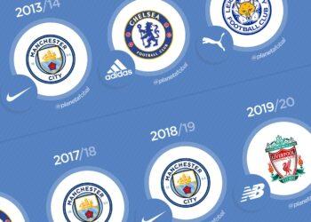 Los últimos 20 campeones de la Premier League